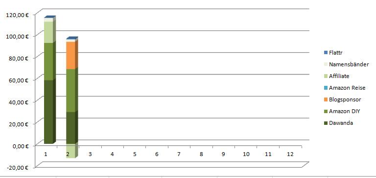 Transparenzbericht 02/2014